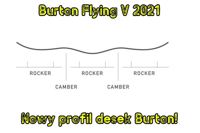 Burton Flying V 2021